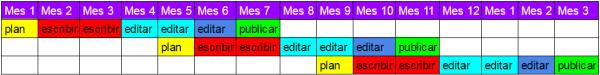 plan-de-un-escritor
