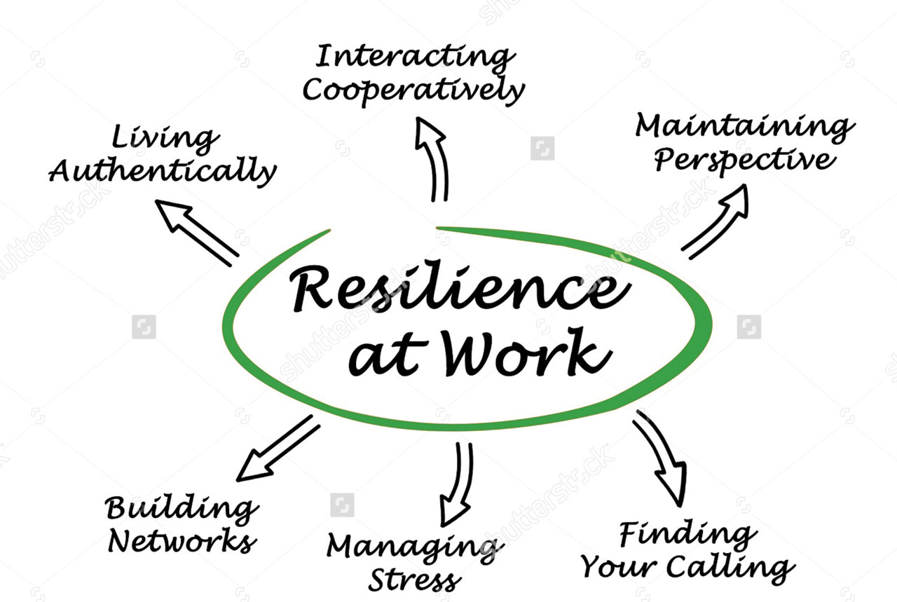 5 Ways To Boost Your Resilience At Work