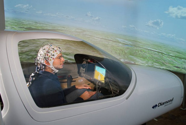 Thought Controlled Flights Reduce Work Load for Pilots