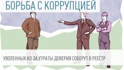 borba_s_korrupciey
