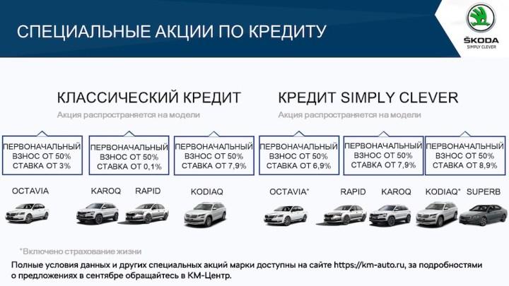 автомобиль, трейд ин, купить авто птз, петрозаводск купить аатомобиль, шкода, суперб, октавиа,trade-in