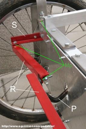 4 Wheel Bike steering