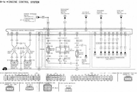 Engine Control System Wiring Diagram Of 1994 Mazda RX7