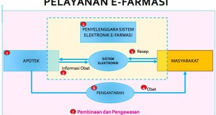 070917_agusdini_banun_s_pelayanan_kefarmasian_seca