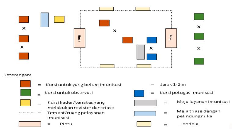 Pedoman Teknis Pelaksanaan Pemberian Imunisasi COVID-19