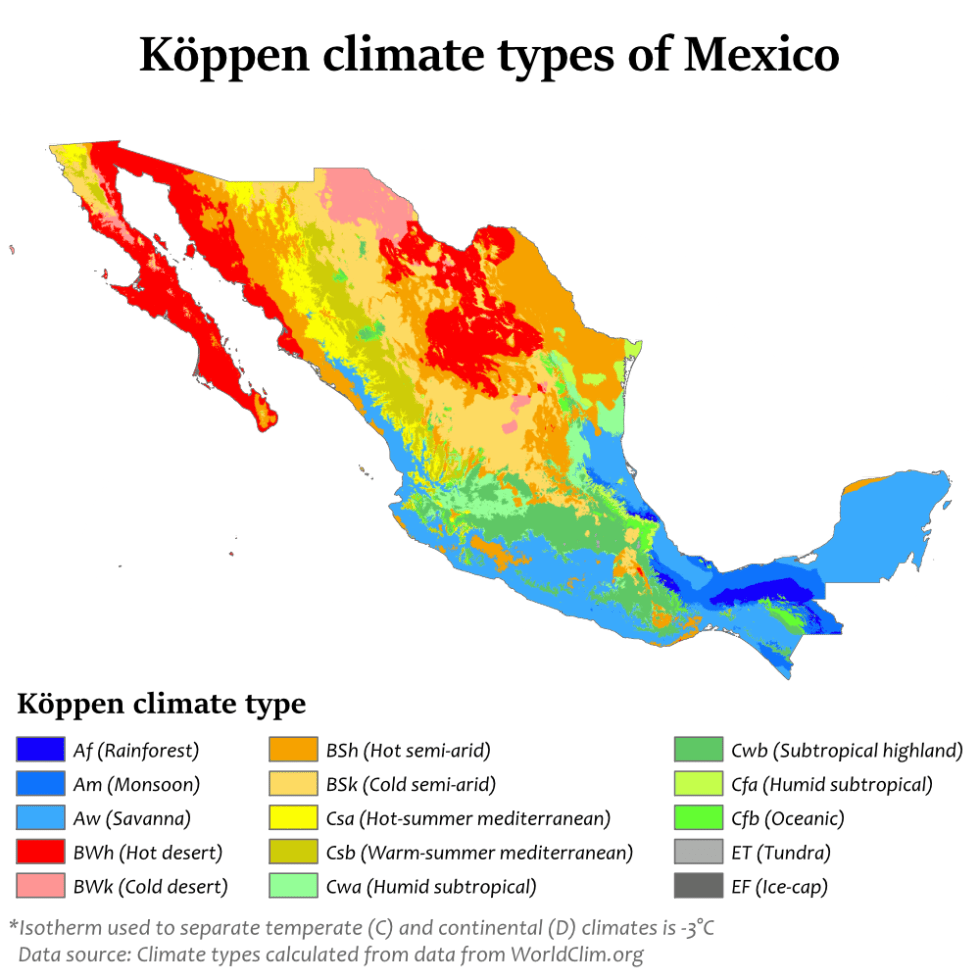 Mexico's climate