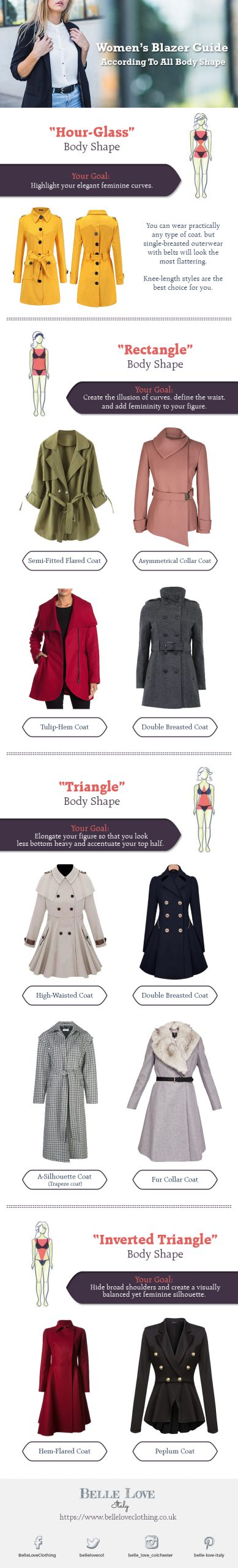 Womens Blazer Guide According to ALL Body Shape scaled
