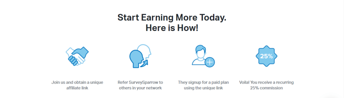 SurveySparrow Affiliate Program