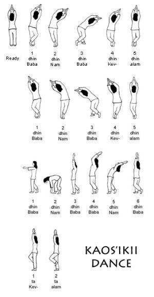 guia-da-alma-danca-dia-das-maes-kaoshikii-yoga-ananda-marga-bananamkevalam-Kaos'ikii