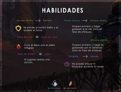 Habilidades DHR