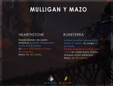 Mulligan y Mazo DHR