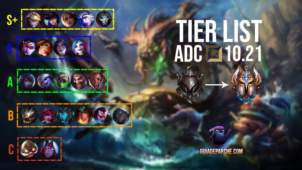 adc tier list 10.21