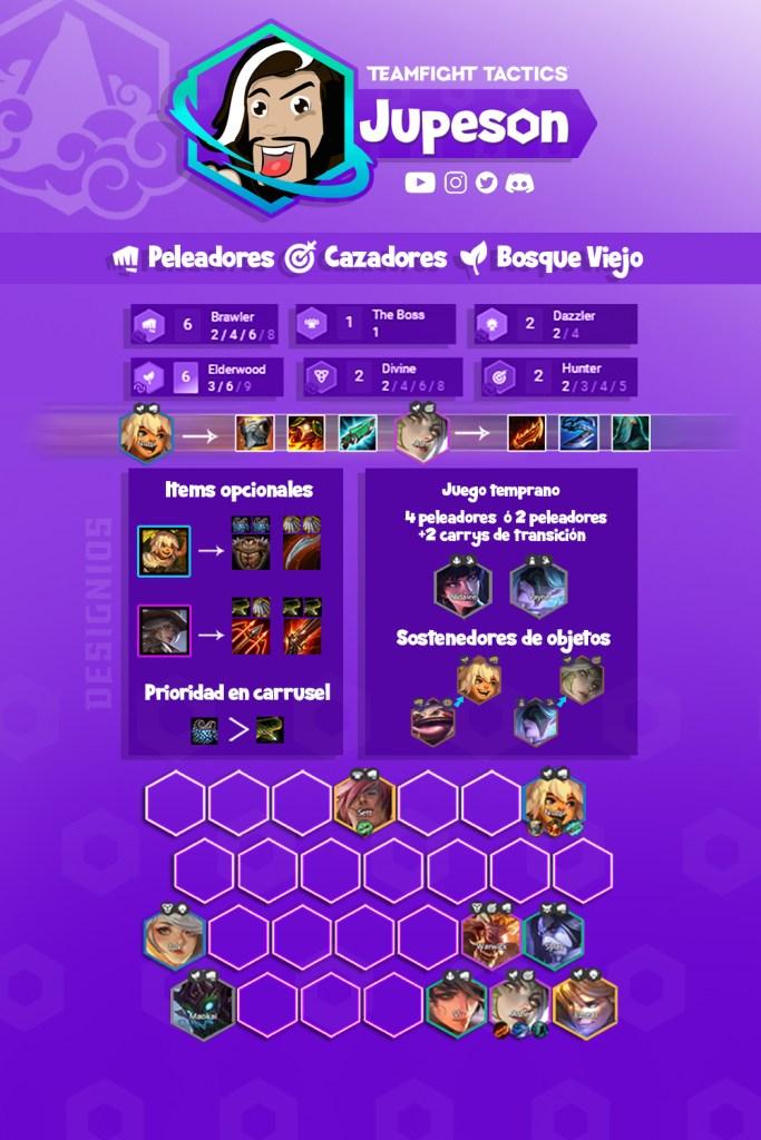 Infografia Bosqueviejo Peleadores Cazadores
