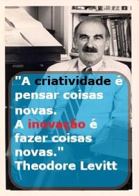 Theodore Levitt pessoa inovadora