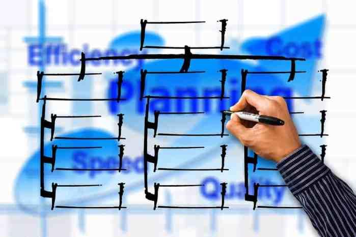 estrutura de negócio online