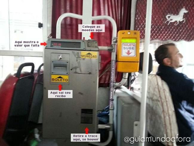 Máquina de moedas dentro do ônibus.