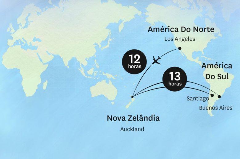 gráfico com tempos de voo para conhecer a Nova Zelândia