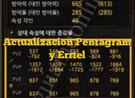 Actualizacion Pentagram y Errtel
