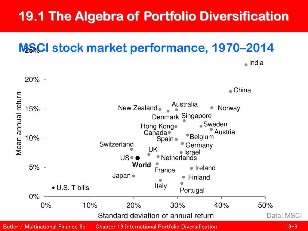 I benefici della diversificazione
