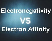 Electronegativity Electron affinity