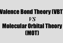 Difference Between VBT and MOT