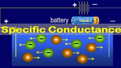 Electrical Conductance