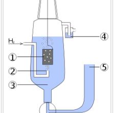 construction of Standard Hydrogen Electrode-min