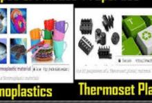Thermoplastic Vs. Thermosetting Plastic