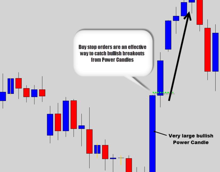 immagine 7 bullish-power-candle-buy-stop