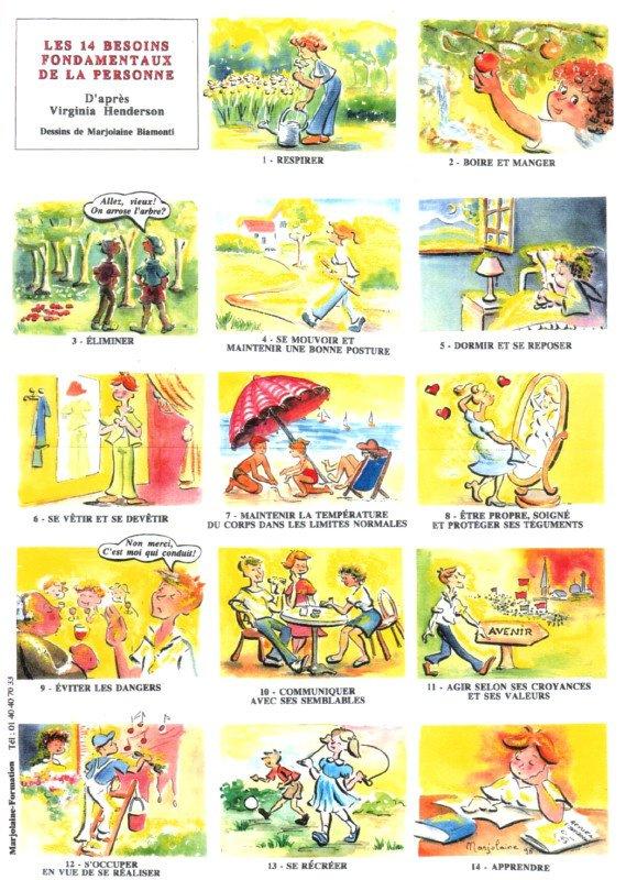 ... les 14 besoins fondamentaux de Virginia Henderson Le Vieillissement