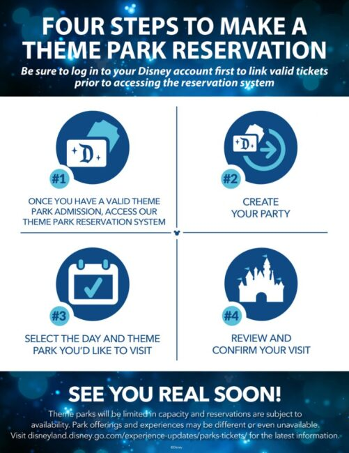 Disneyland Reopening Guidelines