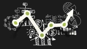 Growth Equation Framework – 4 Levers Driving Innovation Throughput