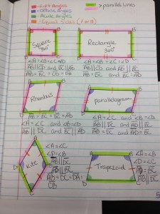 Shapes activity for upper elementary geometry