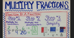Multiplying fractions steps