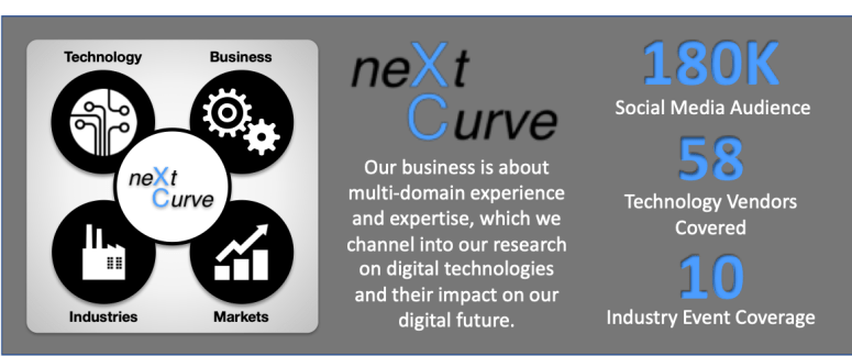 neXt Curve by the numbers infographic