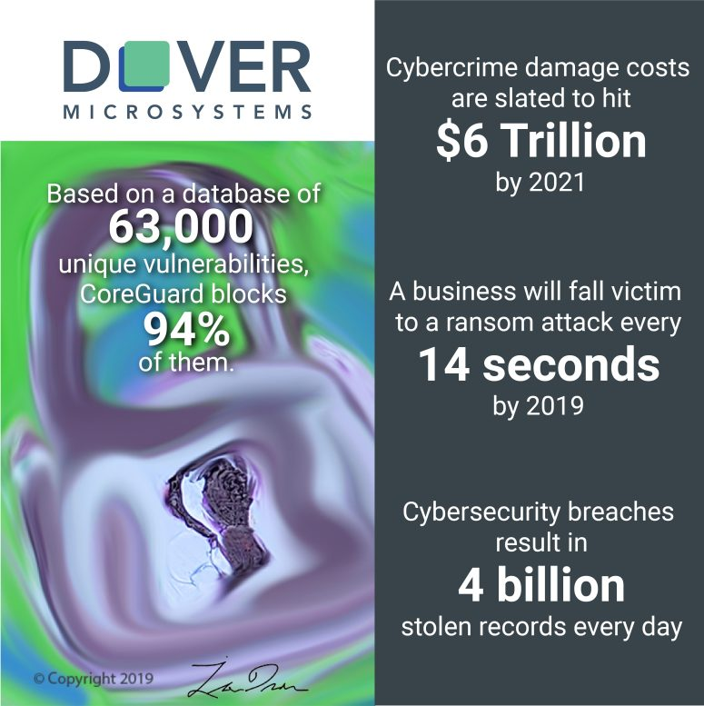 Dover Microsystems Infographic