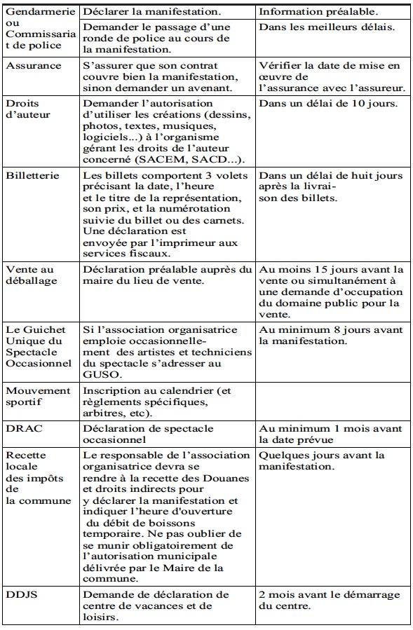 annexes-2