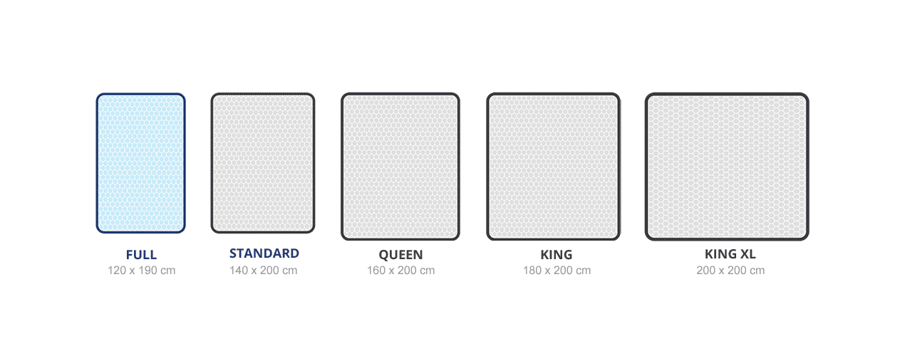 guide complet des tailles de matelas 2