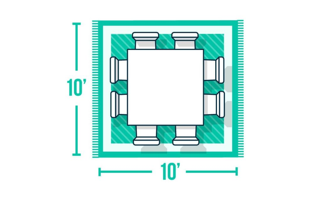 Square Table graphic area rug size guide