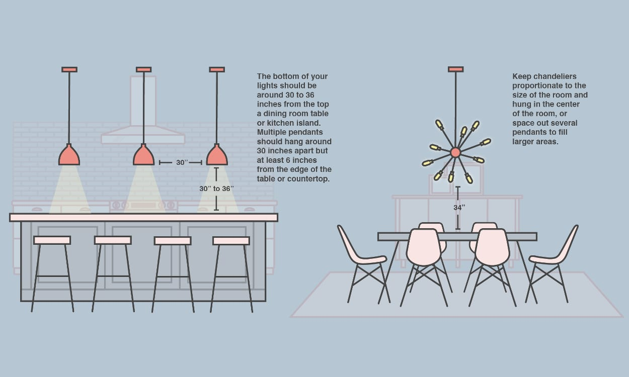 How To Hang A Chandelier At The Perfect Height