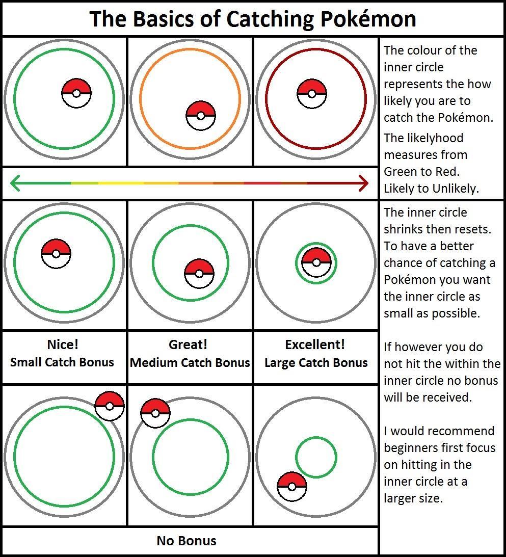 pokemon go catch mechanics guide by vexxium freetoplaymmorpgs