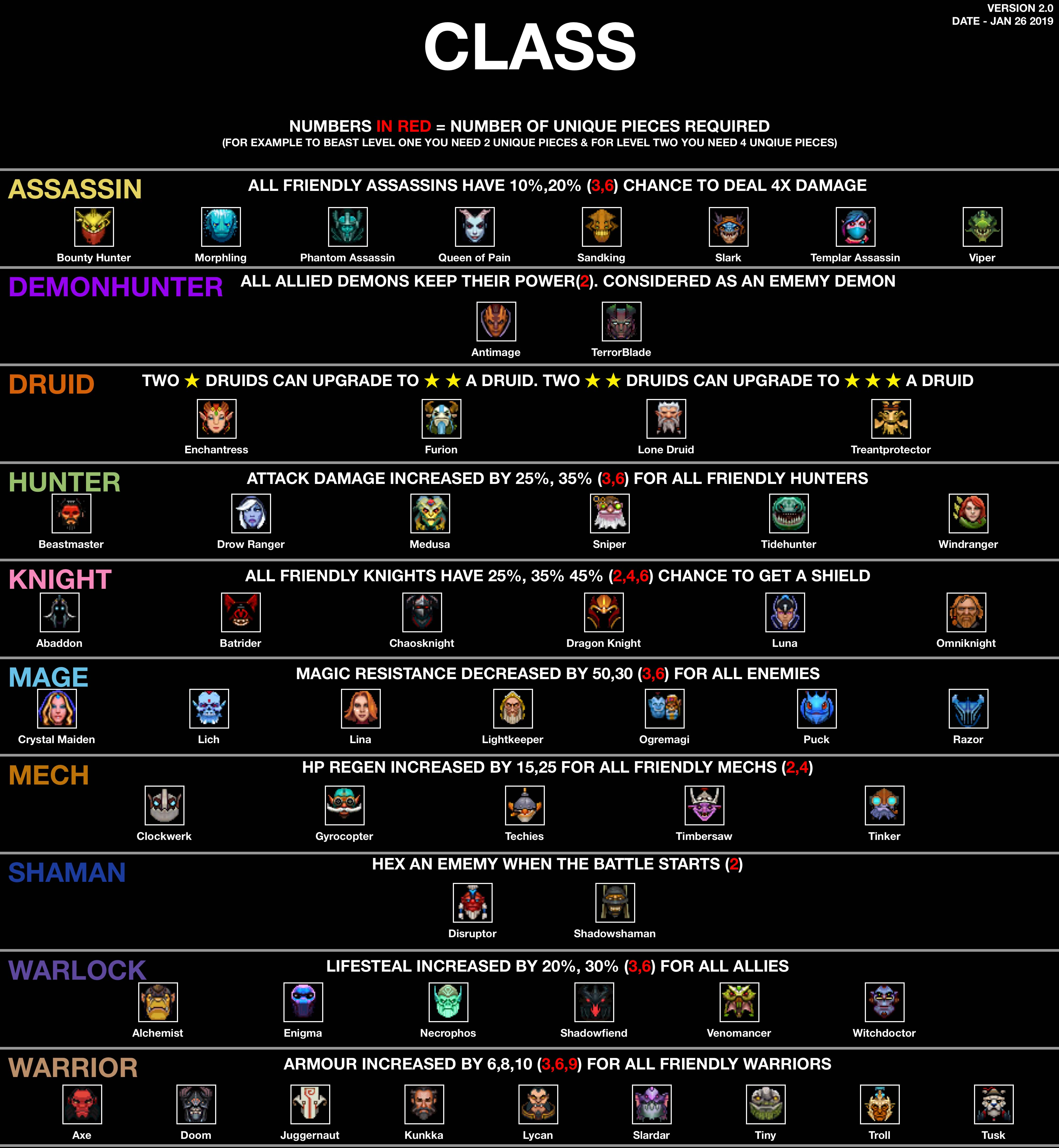 Dota 2 Auto Chess Race And Class Synergies Guide GuideScroll