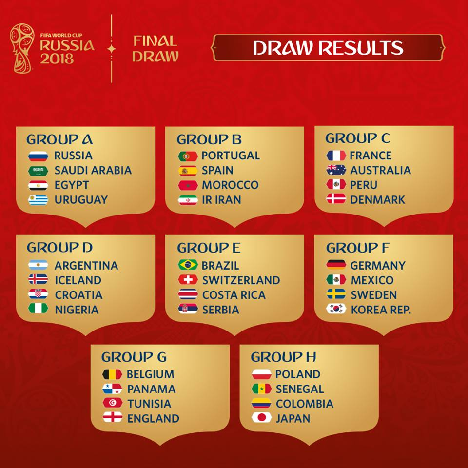 FIFA World Cup draw 2018 results
