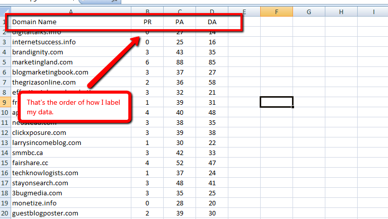how_to_learn_guest_posting_data_labels