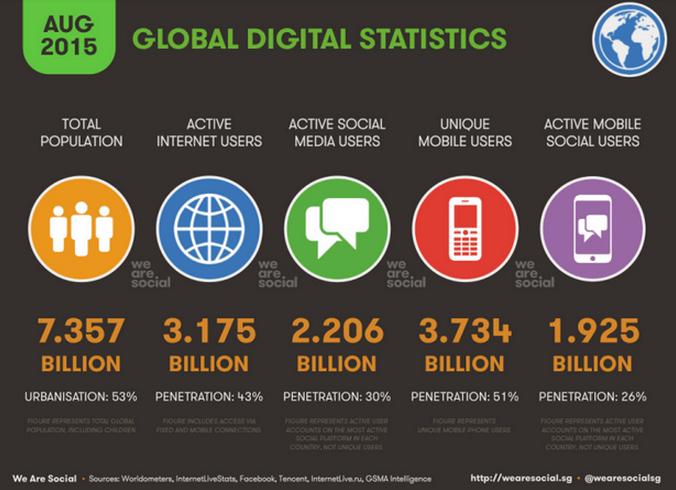 Social_Media_Monitoring_1