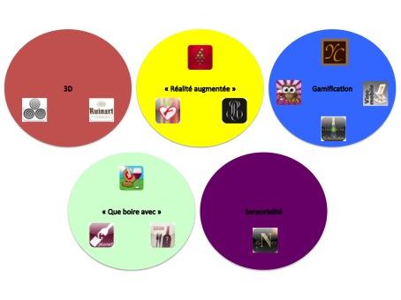 application-vin-classification