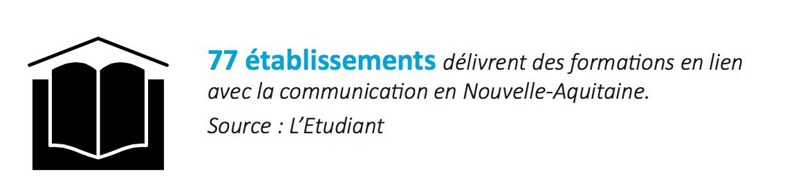 formations-communication-aquitaine