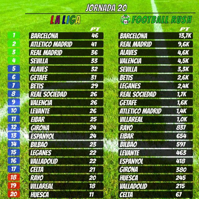 tabla posiciones de la liga
