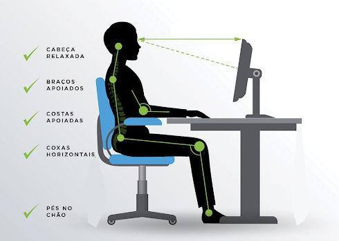 postura correta de sentar
