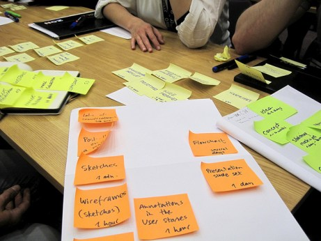 People using post-it notes in a lean UX process